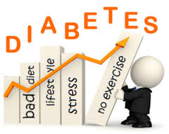 MECFS Blog: The MECFS Body and Inflammatory Cytokines That Produce Diabetes